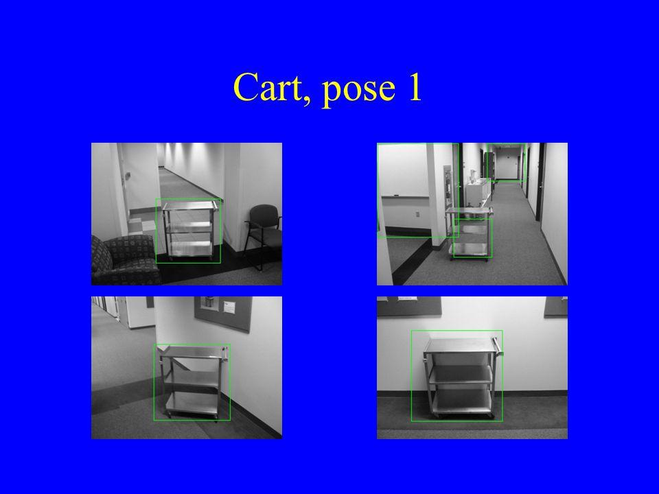 Cart, pose 1