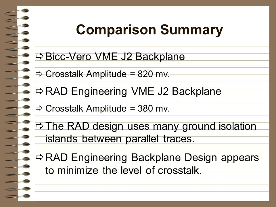 Comparison Summary  Bicc-Vero VME J2 Backplane  Crosstalk Amplitude = 820 mv.