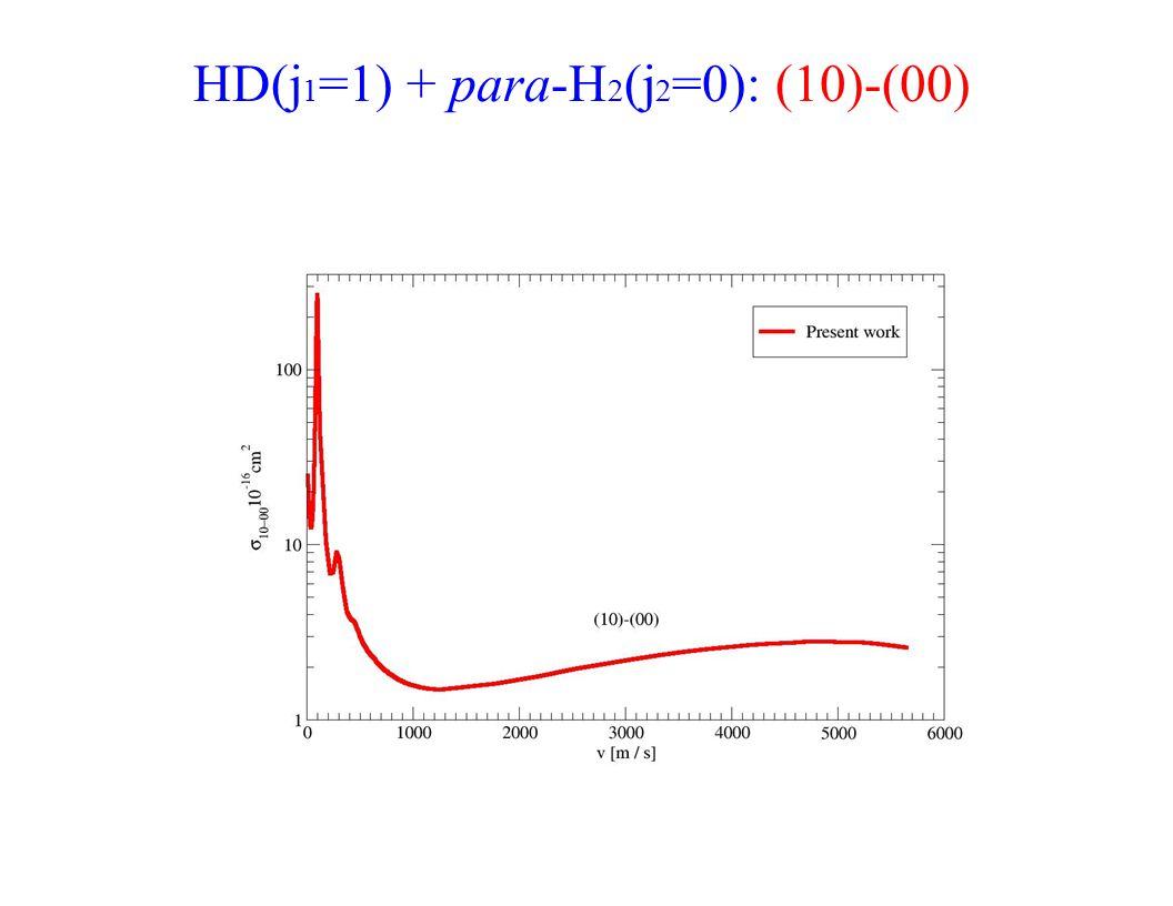 HD(j 1 =1) + para-H 2 (j 2 =0): (10)-(00)
