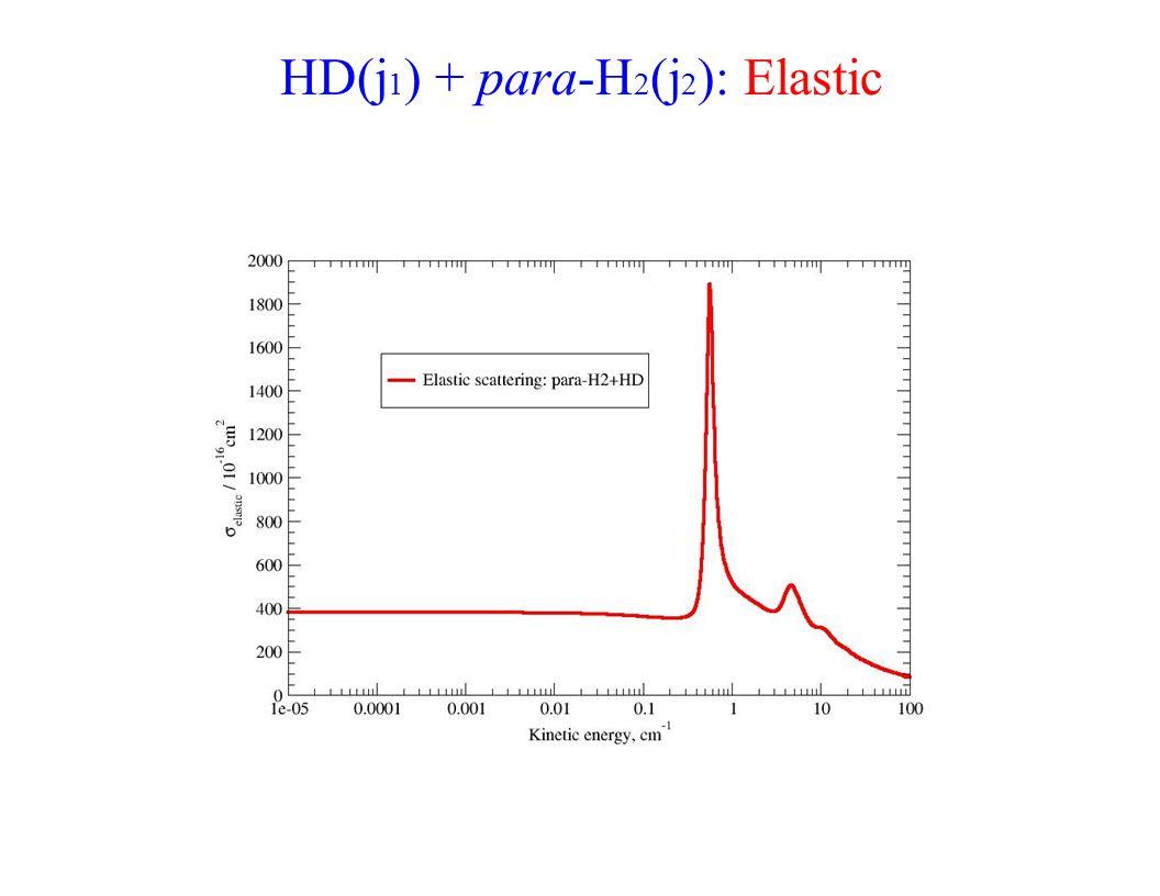 HD(j 1 ) + para-H 2 (j 2 ): Elastic