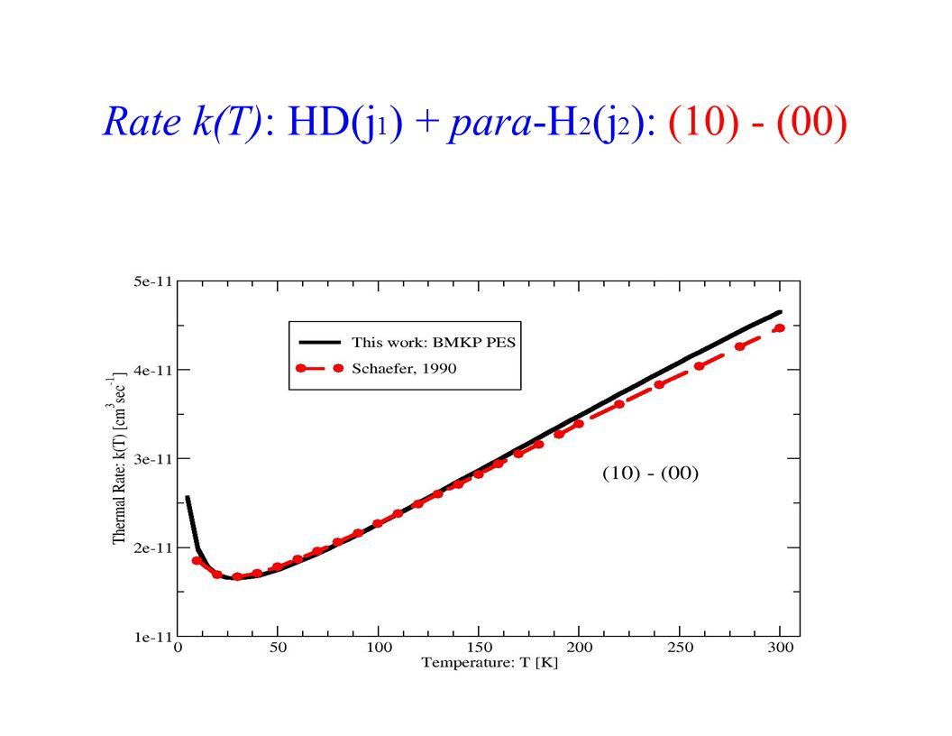 Rate k(T): HD(j 1 ) + para-H 2 (j 2 ): (10) - (00)