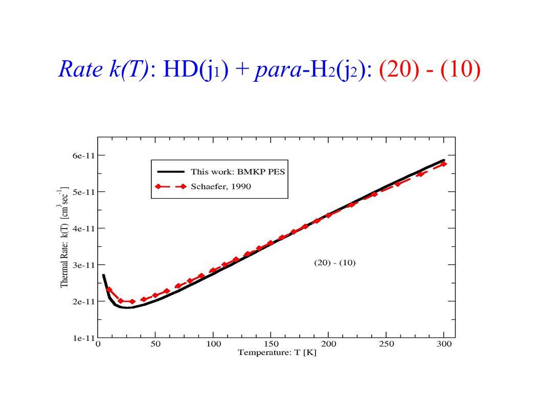 Rate k(T): HD(j 1 ) + para-H 2 (j 2 ): (20) - (10)