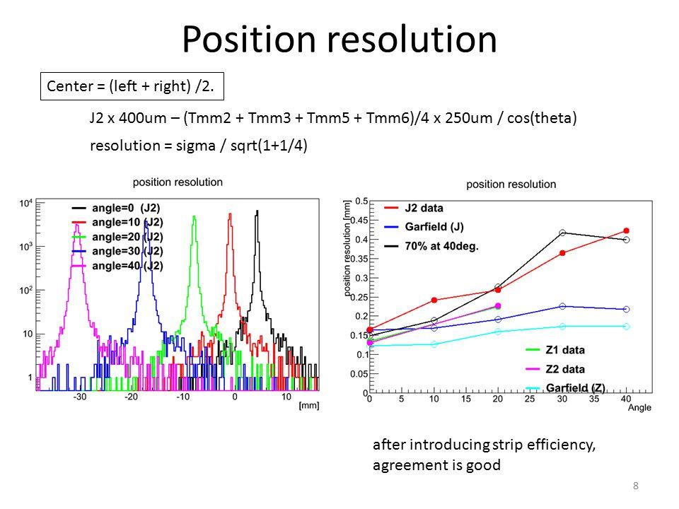 Position resolution Center = (left + right) /2.