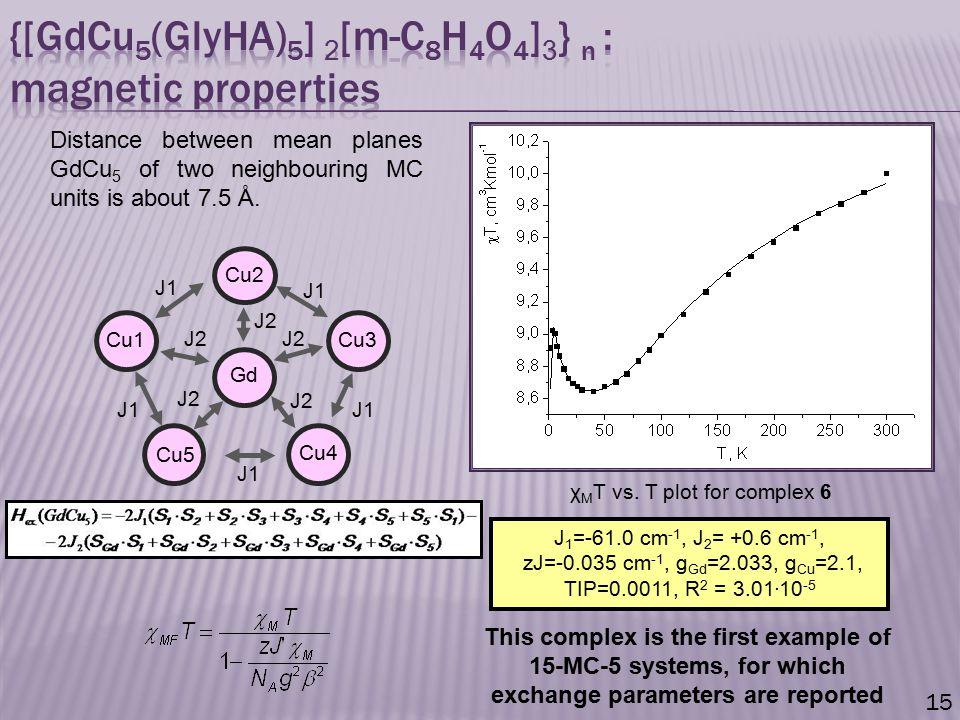 Cu3 Cu4 Gd Cu2 Cu1 J1 J2 Cu5 J1 J2 J 1 =-61.0 cm -1, J 2 = +0.6 cm -1, zJ=-0.035 cm -1, g Gd =2.033, g Cu =2.1, TIP=0.0011, R 2 = 3.01.