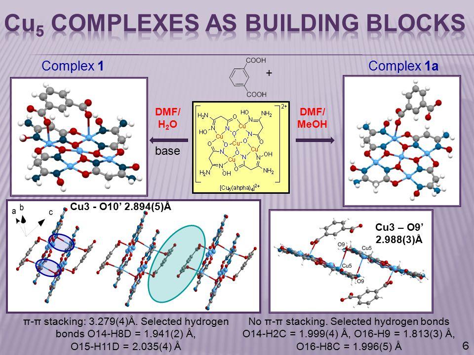+ DMF/ H 2 O DMF/ MeOH 6 Complex 1aComplex 1 π-π stacking: 3.279(4)Å.