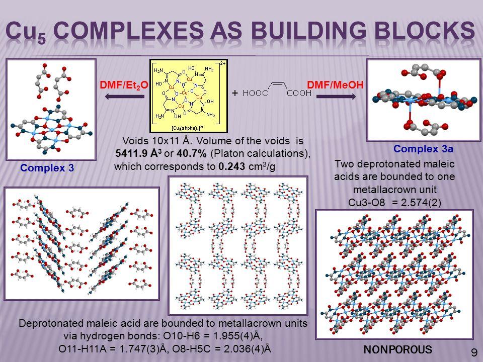 + DMF/MeOHDMF/Et 2 O 9 Complex 3 Complex 3a Voids 10x11 Å.