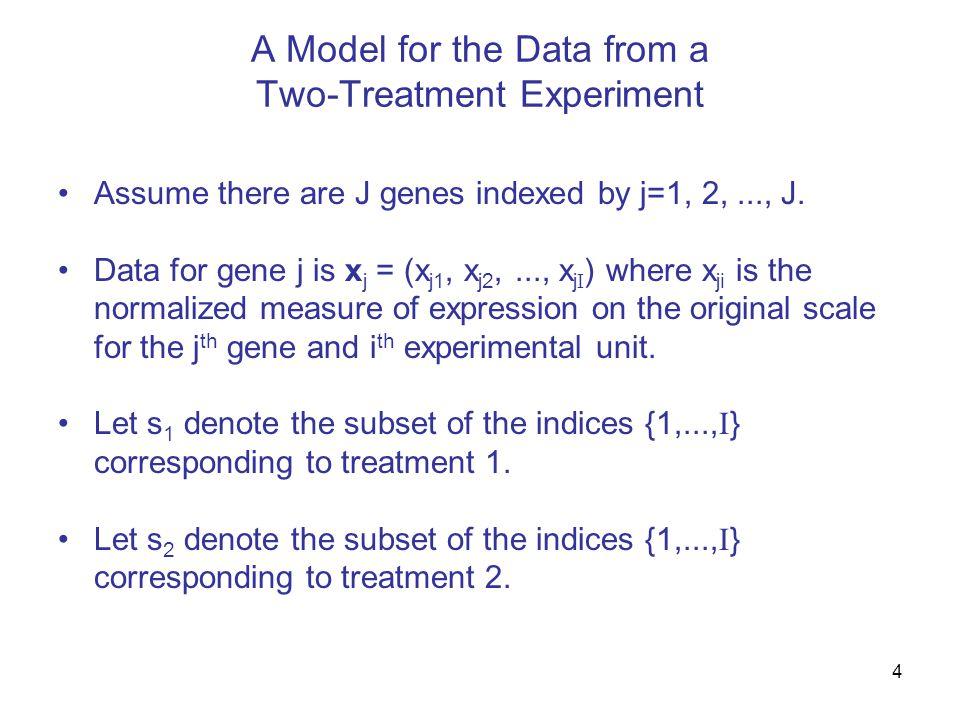 15 Marginal Density for Gene j f(x j ) = p f DE (x j ) + (1-p) f EE (x j ) Marginal Likelihood for the Observed Data f(x 1 ) f(x 2 ) f(x J )...