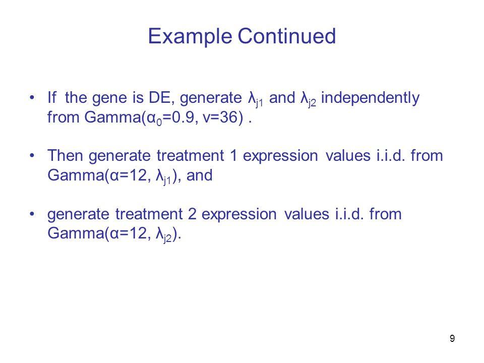 10 density x Gamma(α=12, λ j1 =0.02) Gamma(α=12, λ j2 =0.07) If gene is DE...