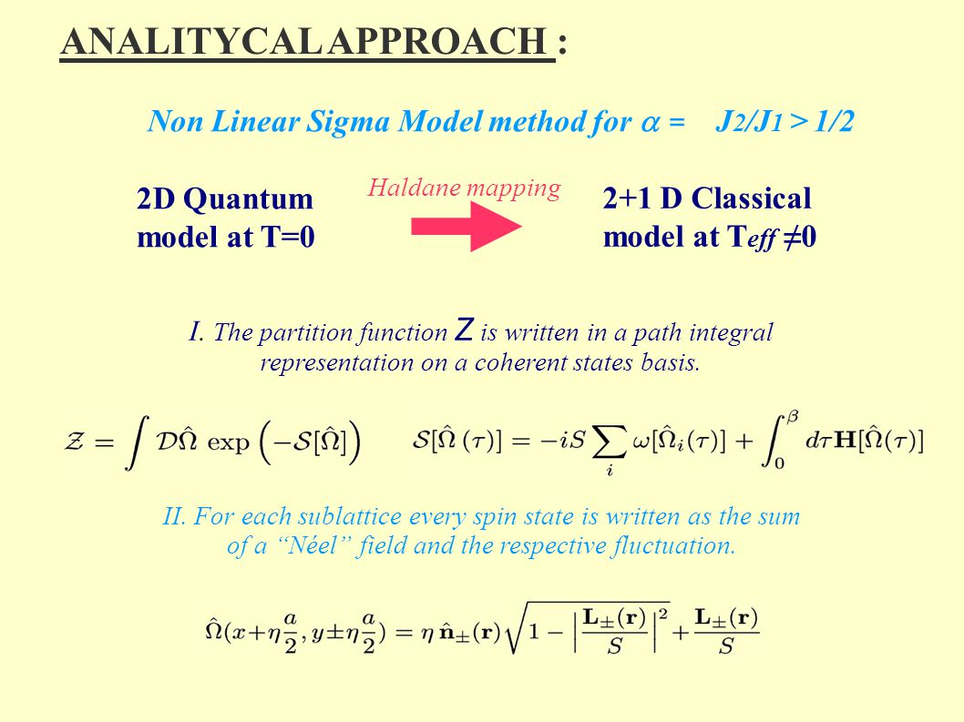 ANALITYCAL APPROACH : 2D Quantum model at T=0 2+1 D Classical model at T eff ≠0 Haldane mapping Non Linear Sigma Model method for  =  J 2 /J 1 > 1/2