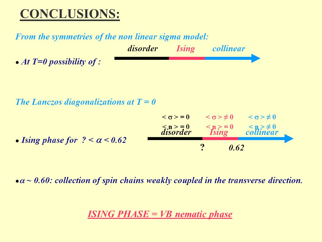 From the symmetries of the non linear sigma model: ● At T=0 possibility of : CONCLUSIONS: Isingdisordercollinear ISING PHASE = VB nematic phase Isingd