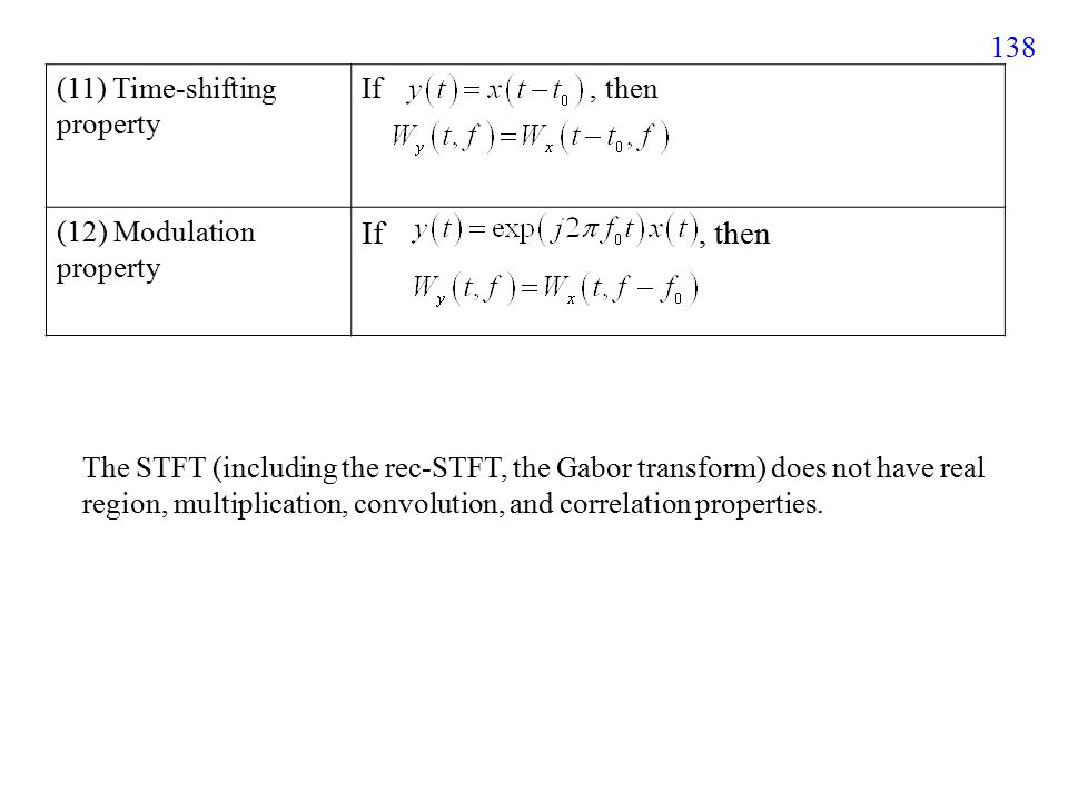 138 The STFT (including the rec-STFT, the Gabor transform) does not have real region, multiplication, convolution, and correlation properties.