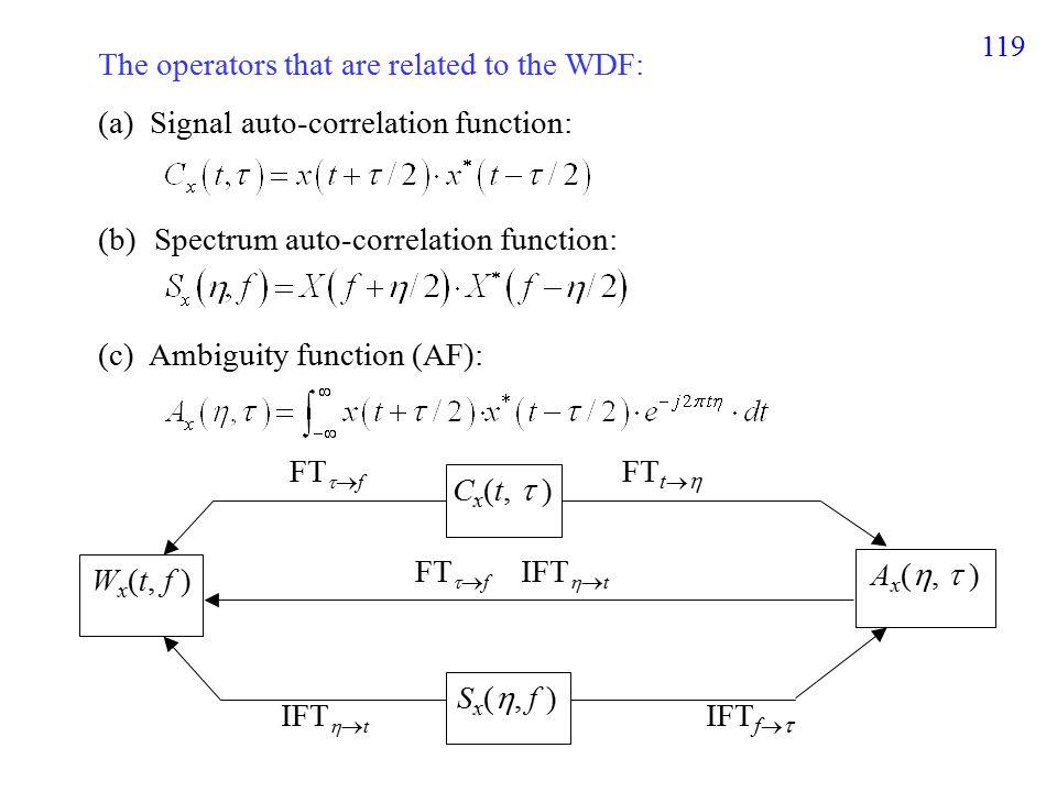 130 x(t)x(t) n1tn1t n2tn2t ntnt −min(n 2 − n, n − n 1 )  p  min(n 2 − n, n − n 1 ) 注意:當 n > n 2 或 n < n 1 時, 將沒有 p 能滿足上面的不等式 (n 2 − n)  t, (n − n 1 )  t : 離兩個邊界的距離 (n − n 1 )  t (n 2 − n )  t