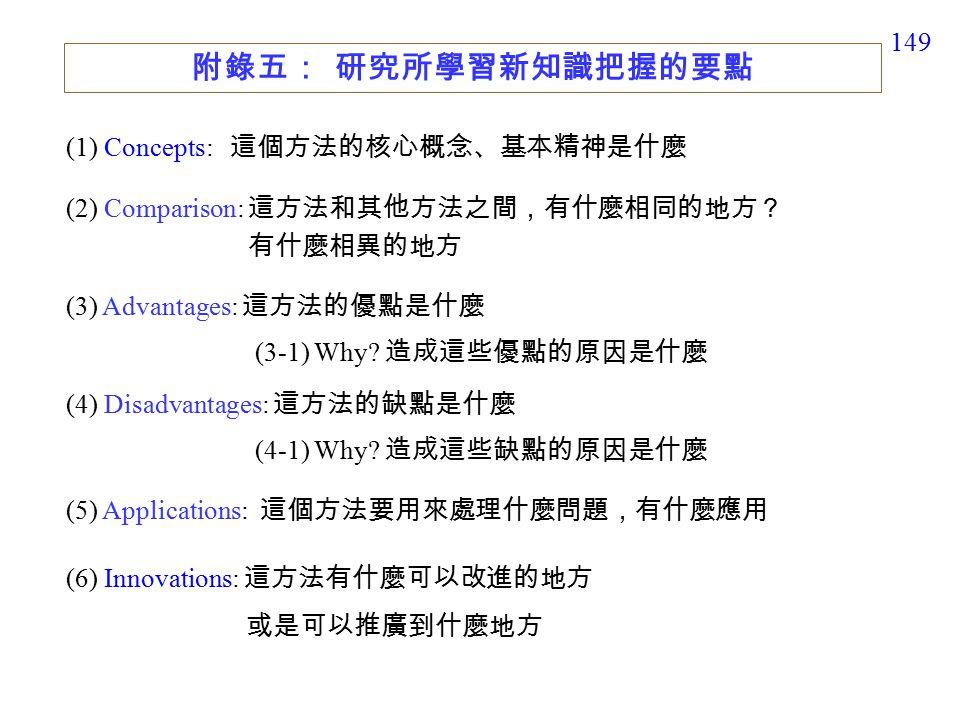 149 附錄五: 研究所學習新知識把握的要點 (1) Concepts: 這個方法的核心概念、基本精神是什麼 (3) Advantages: 這方法的優點是什麼 (4) Disadvantages: 這方法的缺點是什麼 (5) Applications: 這個方法要用來處理什麼問題,有什麼應用 (6) Innovations: 這方法有什麼可以改進的地方 或是可以推廣到什麼地方 (3-1) Why.
