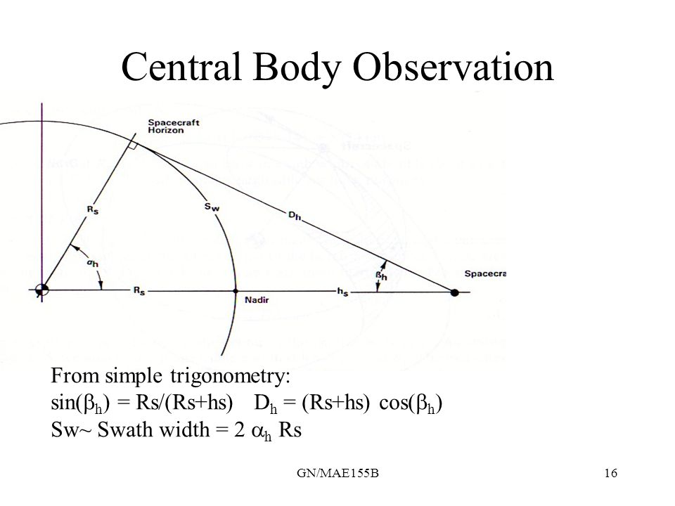GN/MAE155B16 Central Body Observation From simple trigonometry: sin(  h ) = Rs/(Rs+hs) D h = (Rs+hs) cos(  h ) Sw~ Swath width = 2  h Rs