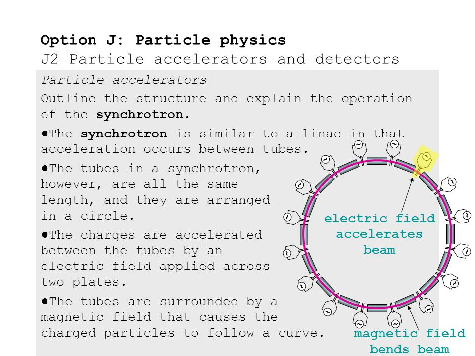 Particle accelerators Outline the structure and operation of a linear accelerator and of a cyclotron. ●To get an idea of the energy capabilities of a