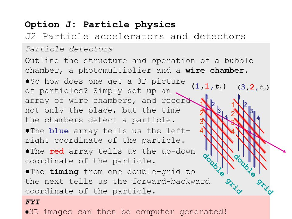 Particle detectors Outline the structure and operation of a bubble chamber, a photomultiplier and a wire chamber. ●If high-energy particles pass throu