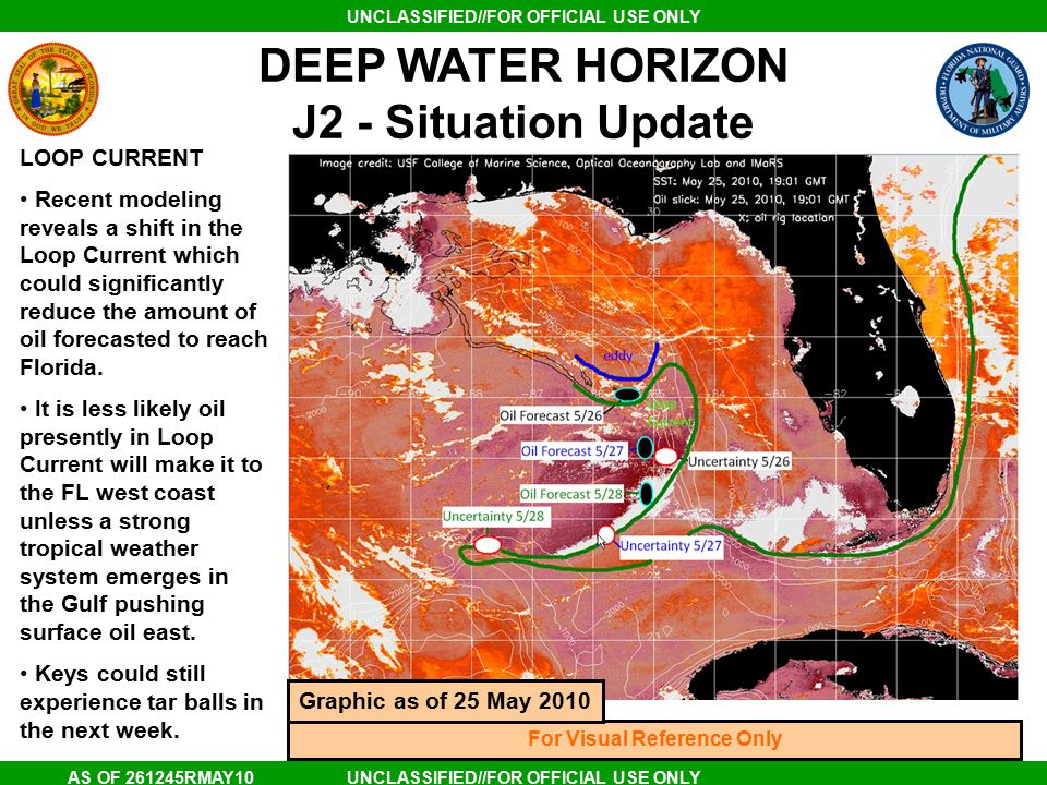 UNCLASSIFIED//FOR OFFICIAL USE ONLY AS OF 261245RMAY10 DEEP WATER HORIZON J2 - Situation Update SIMOPs Conditions remain favorable for SIMOPS next 72 hours.