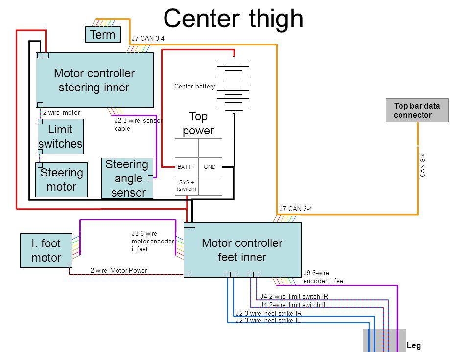 Center thigh Leg BATT +GND SYS + (switch) Top power Top bar data connector I.