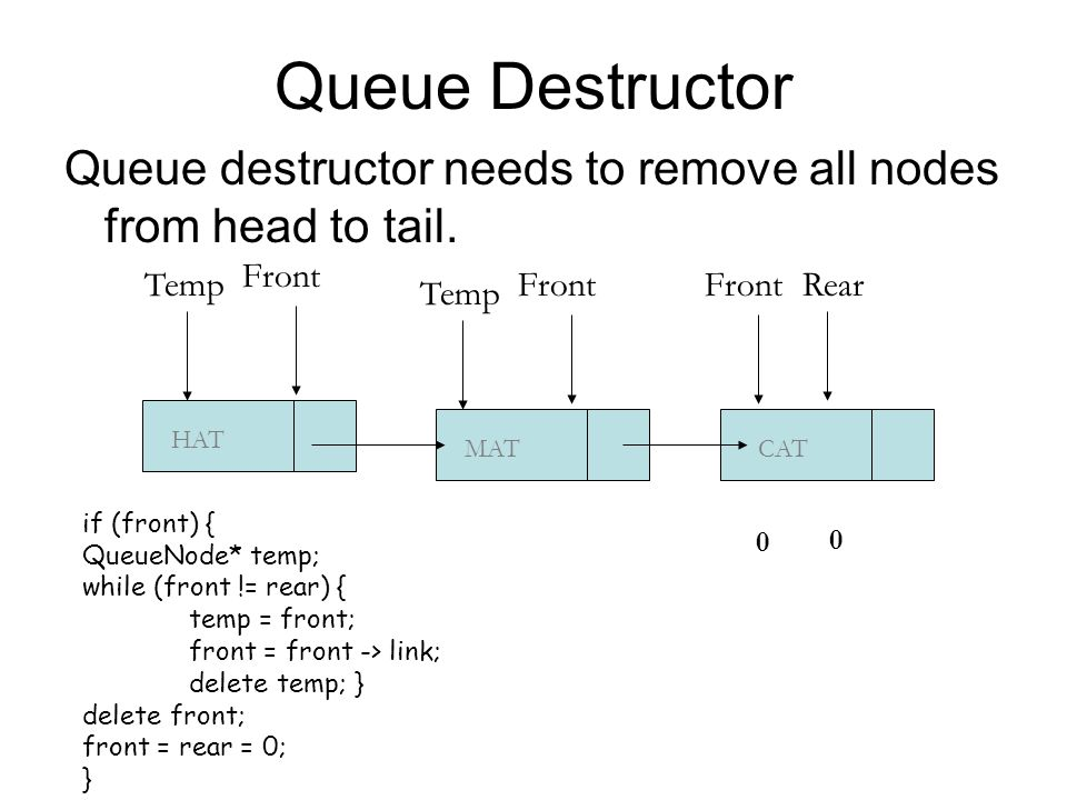 Queue Destructor Queue destructor needs to remove all nodes from head to tail.