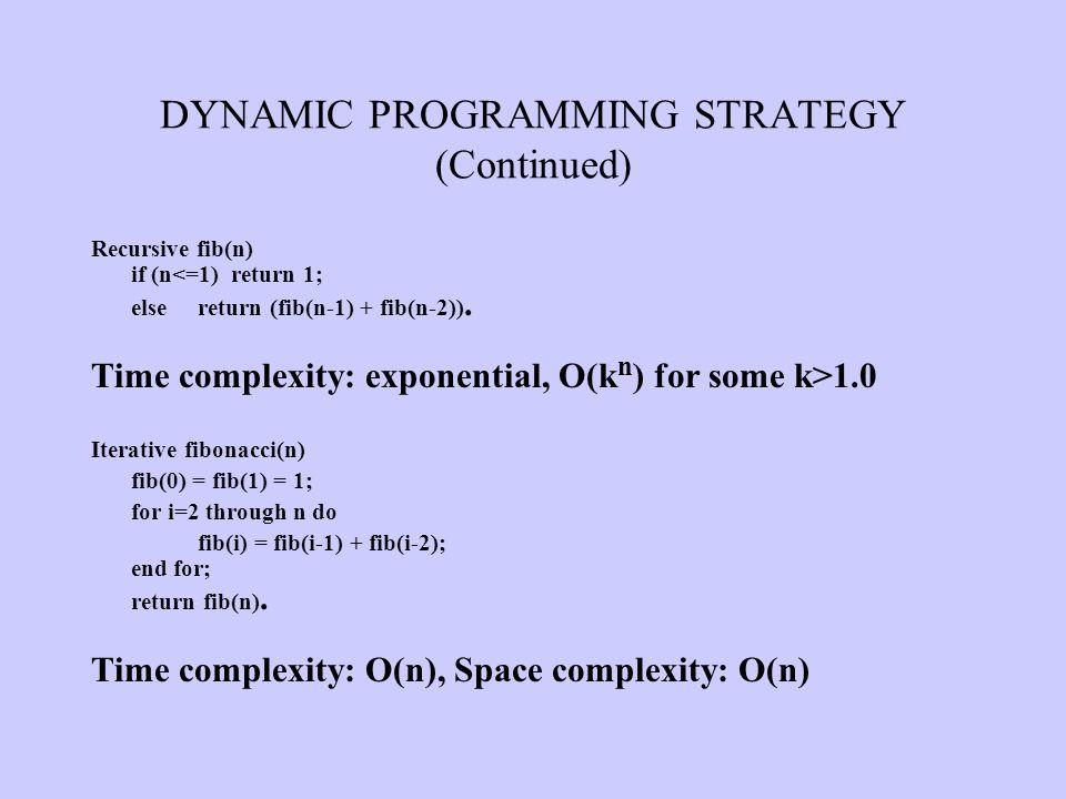 DYNAMIC PROGRAMMING STRATEGY (Continued) Recursive fib(n) if (n<=1) return 1; elsereturn (fib(n-1) + fib(n-2)). Time complexity: exponential, O(k n )
