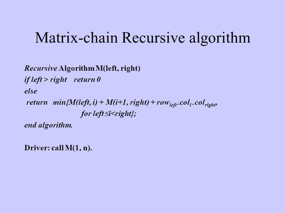 Matrix-chain Recursive algorithm Recursive Algorithm M(left, right) if left > right return 0 else return min{M(left, i) + M(i+1, right) + row left.col