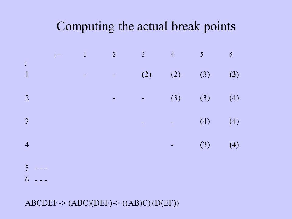 Computing the actual break points j = 1 2 3 456 i 1--(2)(2)(3)(3) 2--(3)(3)(4) 3--(4)(4) 4-(3)(4) 5 - - - 6 - - - ABCDEF -> (ABC)(DEF) -> ((AB)C) (D(E