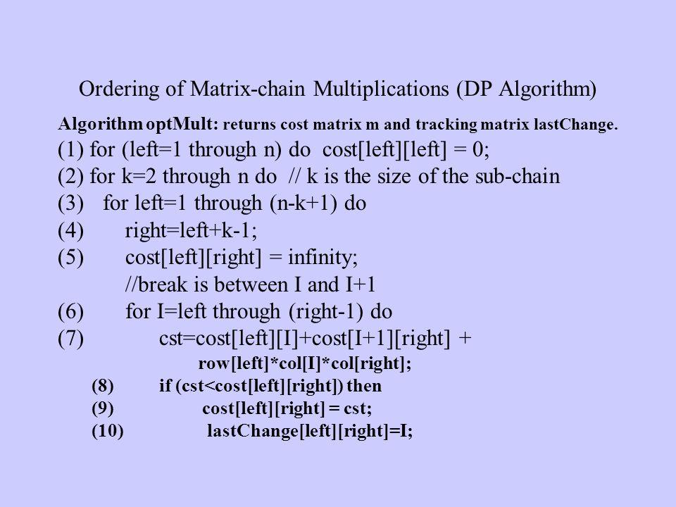 Ordering of Matrix-chain Multiplications (DP Algorithm) Algorithm optMult: returns cost matrix m and tracking matrix lastChange. (1) for (left=1 throu