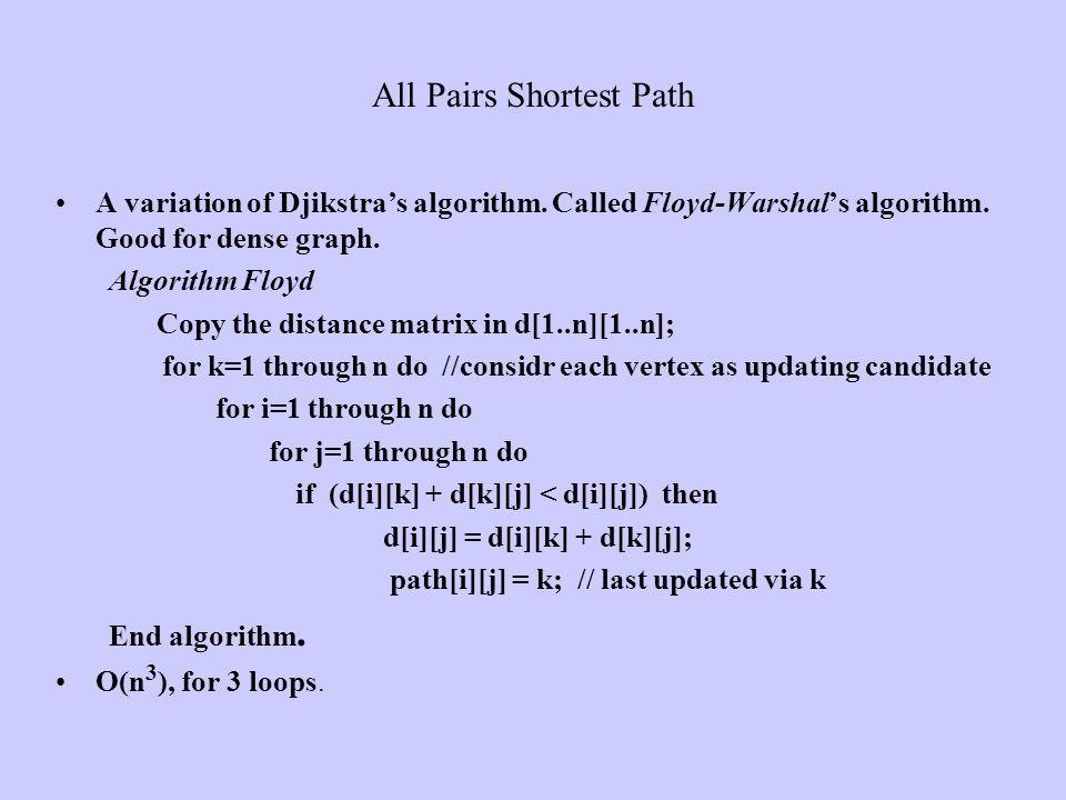 All Pairs Shortest Path A variation of Djikstra's algorithm. Called Floyd-Warshal's algorithm. Good for dense graph. Algorithm Floyd Copy the distance