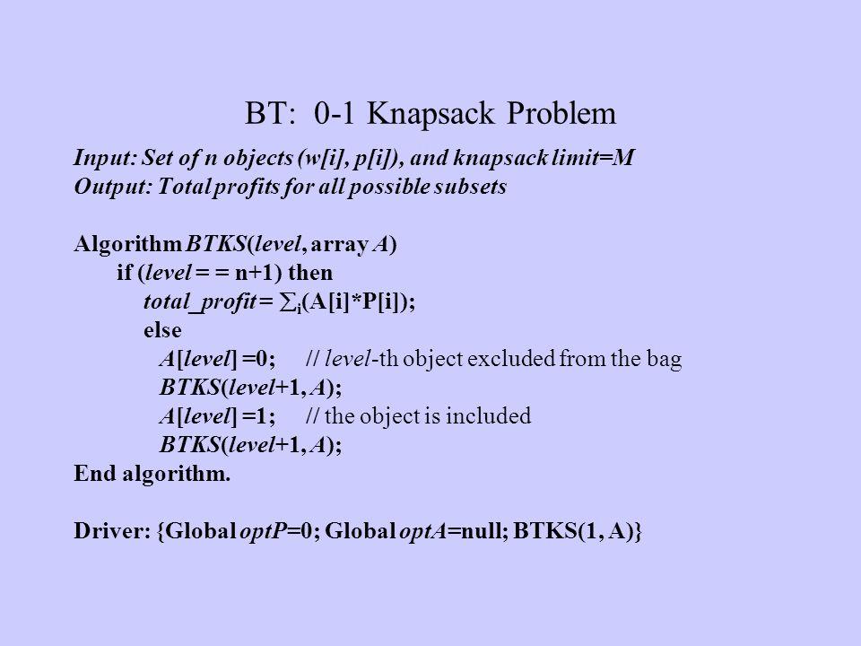 BT: 0-1 Knapsack Problem Input: Set of n objects (w[i], p[i]), and knapsack limit=M Output: Total profits for all possible subsets Algorithm BTKS(leve