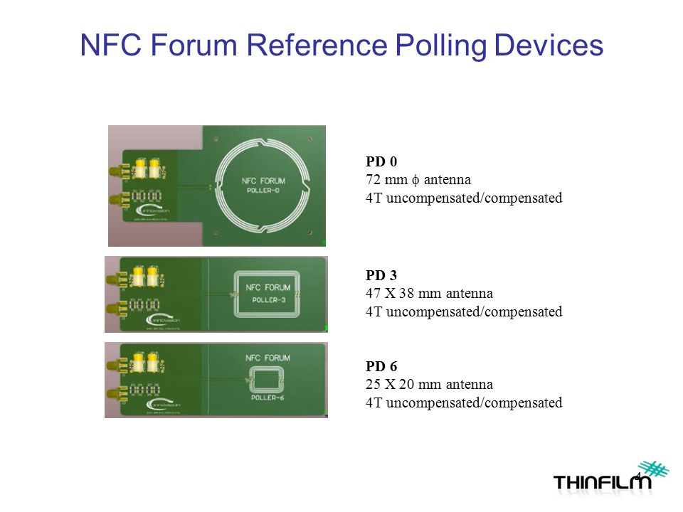 Accessories defined by NFC Forum –Reference Polling Devices (i.e. Reader) Used to characterize Tags –Reference Listening Devices (i.e. Tag) Used to ch