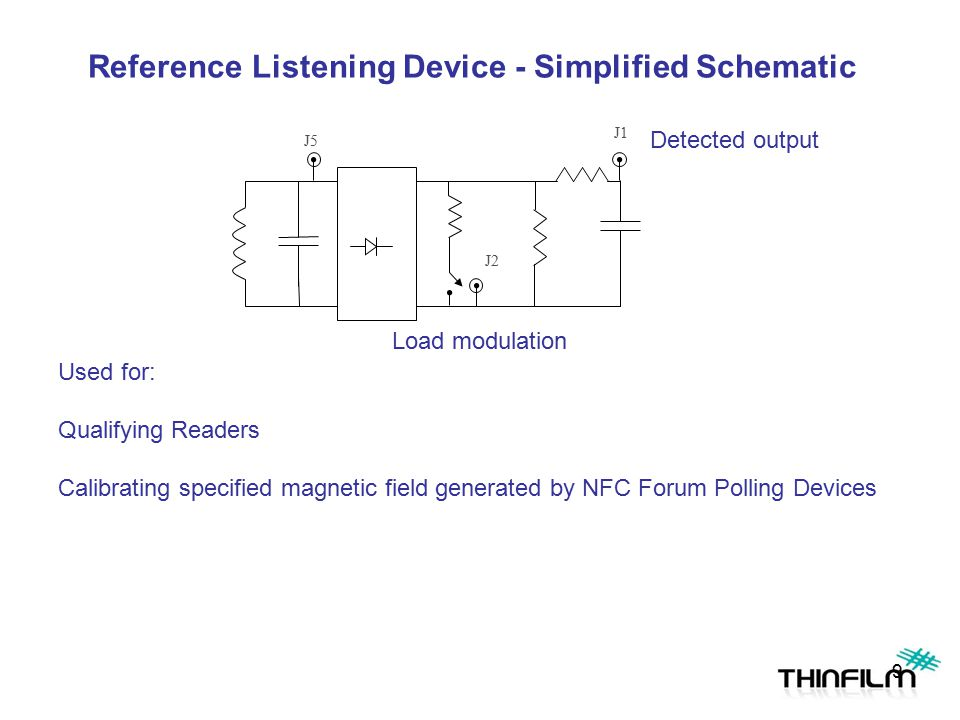 NFC Forum Reference Listening Devices LD 1 72 X 42 mm 4T LD 3 47 X 32 mm 5T LD 6 25 X 20 mm 5T All antennas are uncompensated 8