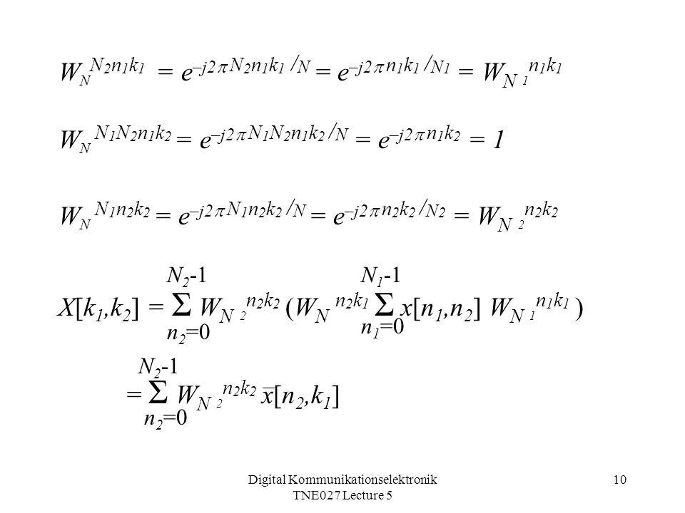 Digital Kommunikationselektronik TNE027 Lecture 5 10 W N N 2 n 1 k 1 = e –j2  N 2 n 1 k 1 / N = e –j2  n 1 k 1 / N 1 = W N 1 n 1 k 1 W N N 1 N 2 n 1 k 2 = e –j2  N 1 N 2 n 1 k 2 / N = e –j2  n 1 k 2 = 1 W N N 1 n 2 k 2 = e –j2  N 1 n 2 k 2 / N = e –j2  n 2 k 2 / N 2 = W N 2 n 2 k 2 X[k 1,k 2 ] = Σ W N 2 n 2 k 2 (W N n 2 k 1 Σ x[n 1,n 2 ] W N 1 n 1 k 1 ) = Σ W N 2 n 2 k 2 x[n 2,k 1 ] N 2 -1 n 2 =0 n 1 =0 N 1 -1 N 2 -1 n 2 =0