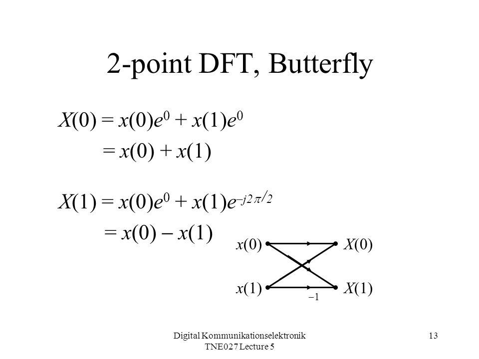 Digital Kommunikationselektronik TNE027 Lecture 5 13 2-point DFT, Butterfly X(0) = x(0)e 0 + x(1)e 0 = x(0) + x(1) X(1) = x(0)e 0 + x(1)e –j2  / 2 = x(0)  x(1) 11 x(0) x(1) X(0) X(1)