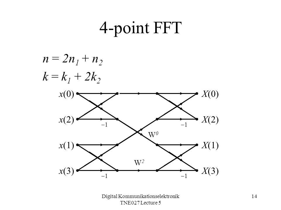 Digital Kommunikationselektronik TNE027 Lecture 5 14 4-point FFT n = 2n 1 + n 2 k = k 1 + 2k 2 11 11 11 11 W0W0 W2W2 x(0) x(2) x(1) x(3) X(0) X(2) X(1) X(3)