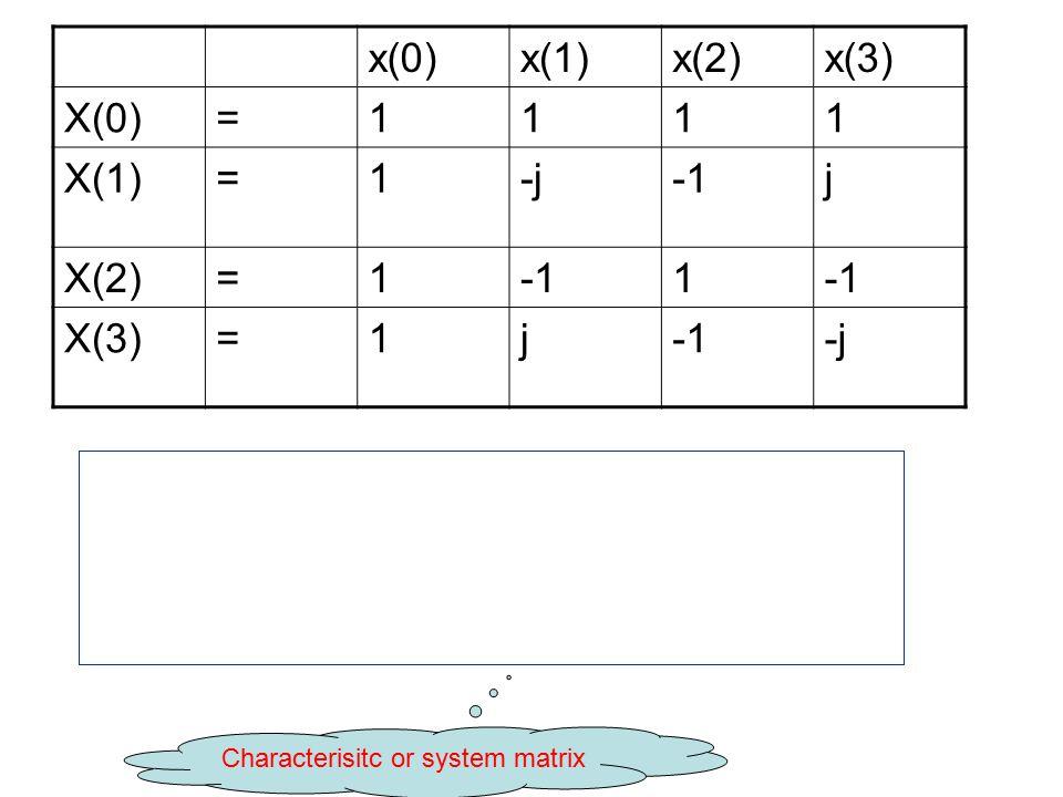 x(0)x(1)x(2)x(3) X(0)=1111 X(1)=1-jj X(2)=11 X(3)=1j-j Characterisitc or system matrix