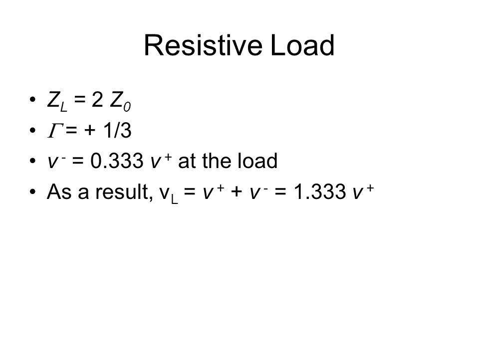 Resistive Load Z L = 2 Z 0  = + 1/3 v - = 0.333 v + at the load As a result, v L = v + + v - = 1.333 v +