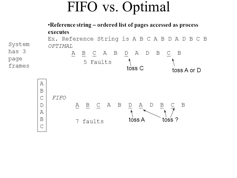 FIFO vs. Optimal Reference string – ordered list of pages accessed as process executes Ex. Reference String is A B C A B D A D B C B OPTIMAL A B C A B