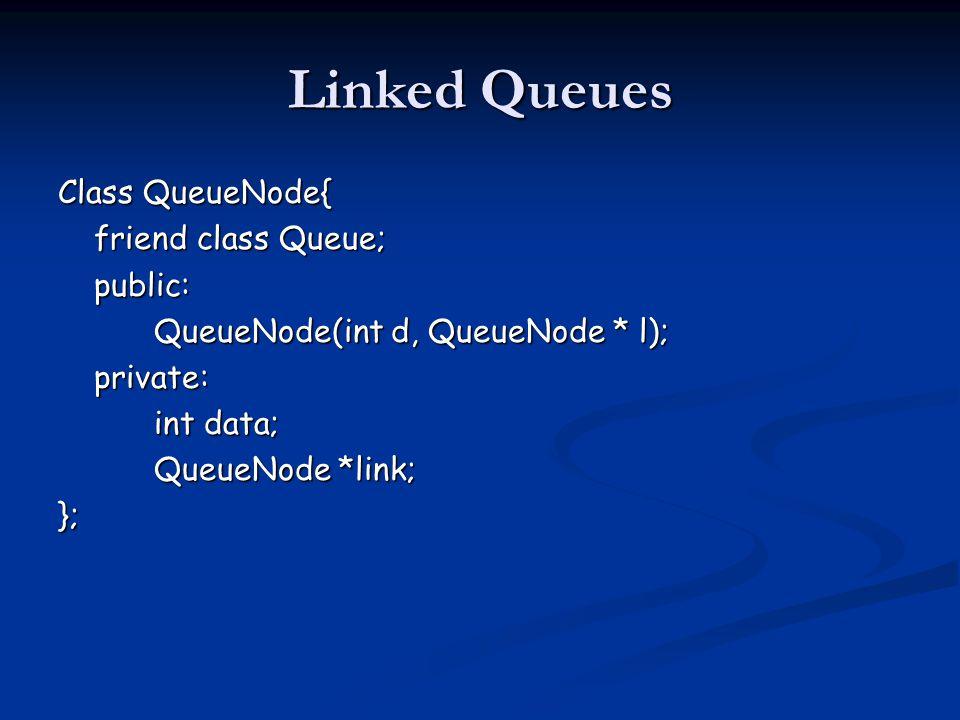 Linked Queues Class QueueNode{ friend class Queue; public: QueueNode(int d, QueueNode * l); private: int data; QueueNode *link; };