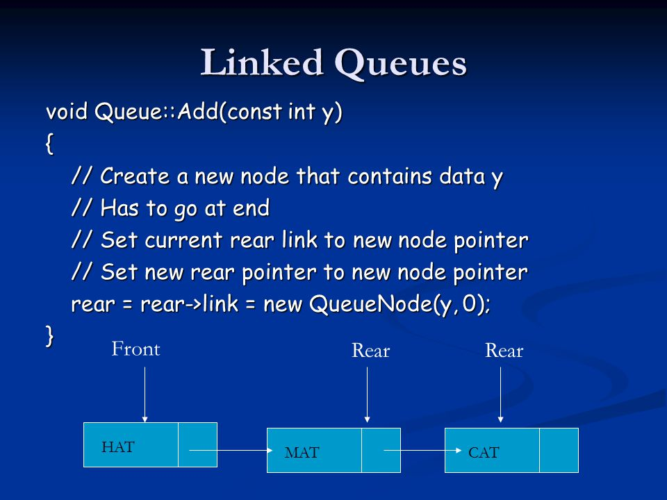 Linked Queues void Queue::Add(const int y) { // Create a new node that contains data y // Has to go at end // Set current rear link to new node pointer // Set new rear pointer to new node pointer rear = rear->link = new QueueNode(y, 0); } CAT Front MAT HAT Rear