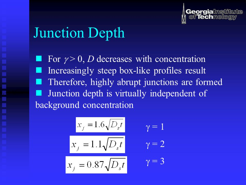 Junction Depth For  > 0, D decreases with concentration Increasingly steep box-like profiles result Therefore, highly abrupt junctions are formed Jun