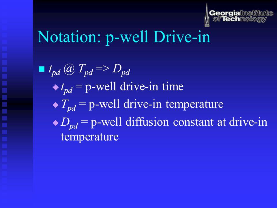 Notation: n+ Source/Drain Pre-dep Phosphorus doping Pre-Dep: t np @ T np => D np, C snp ; D p1   t np = n + source/drain pre-dep time   T np = n + source/drain pre-dep temperature   D np = n + source/drain diffusion constant at pre- dep temperature   C snp = surface concentration for n + source/drain pre-dep   D p1 = boron diffusion constant at source/drain pre-dep temperature