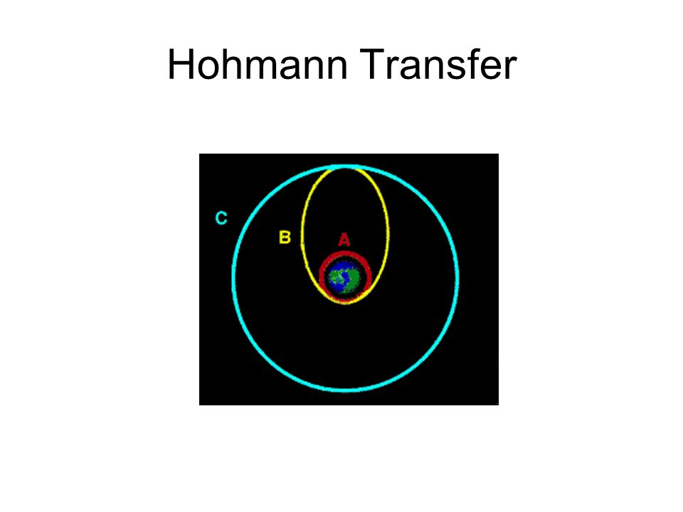 Spiral Transfer Expect to multiply by as much as a factor of 2 for some missions