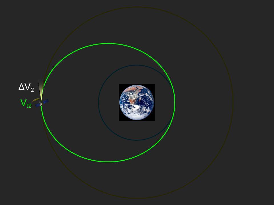 Co-Orbital Rendezvous