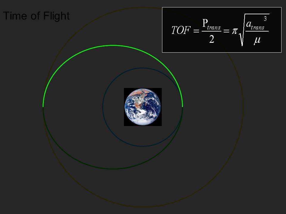 Co-Orbital RendezvousTarget Leading