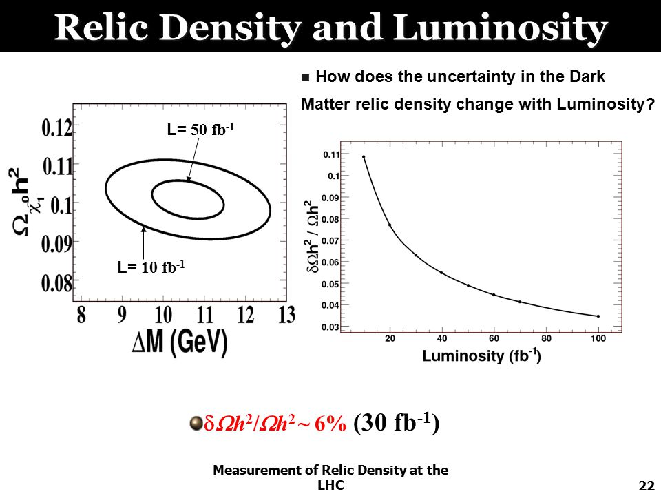Measurement of Relic Density at the LHC22 Relic Density and Luminosity How does the uncertainty in the Dark Matter relic density change with Luminosit