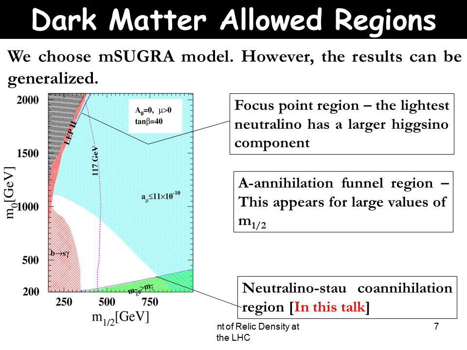Measurement of Relic Density at the LHC 7 Dark Matter Allowed Regions We choose mSUGRA model. However, the results can be generalized. Neutralino-stau