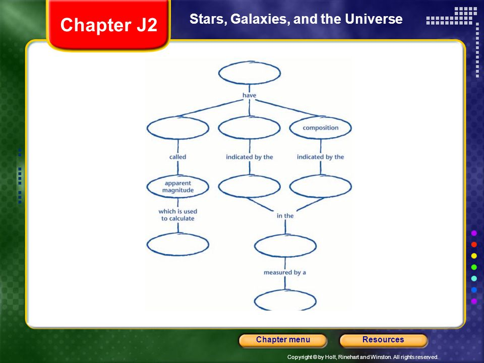 Copyright © by Holt, Rinehart and Winston. All rights reserved. ResourcesChapter menu Stars, Galaxies, and the Universe Chapter J2