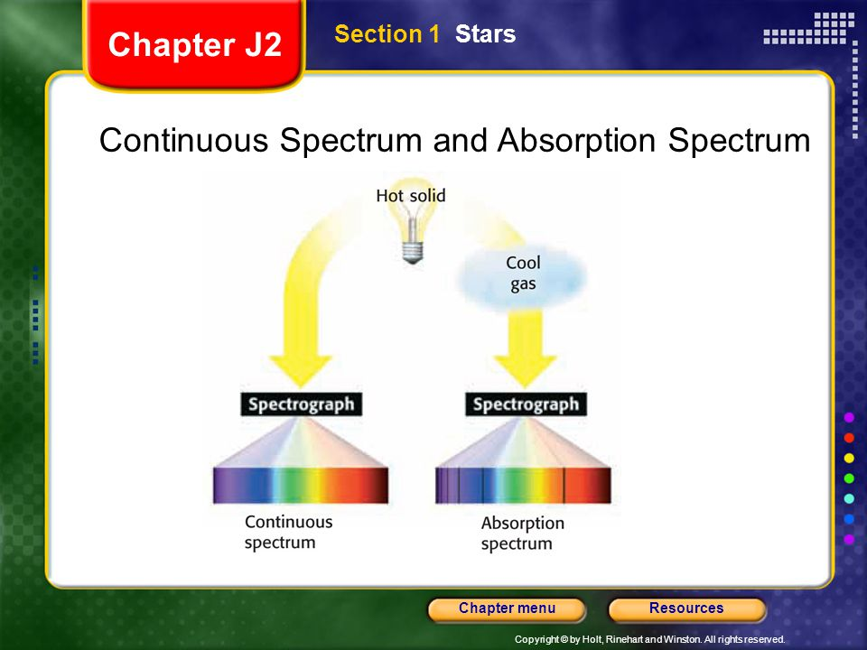Copyright © by Holt, Rinehart and Winston. All rights reserved. ResourcesChapter menu Section 1 Stars Continuous Spectrum and Absorption Spectrum Chap