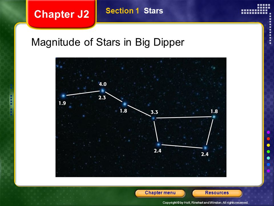 Copyright © by Holt, Rinehart and Winston. All rights reserved. ResourcesChapter menu Section 1 Stars Magnitude of Stars in Big Dipper Chapter J2