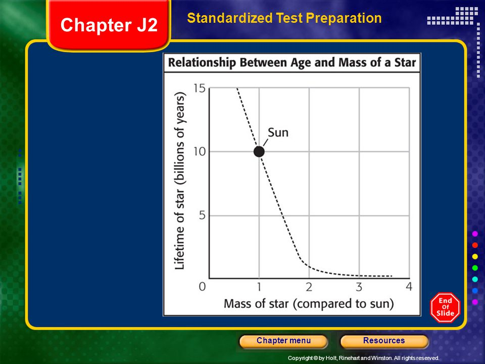 Copyright © by Holt, Rinehart and Winston. All rights reserved. ResourcesChapter menu Standardized Test Preparation Chapter J2